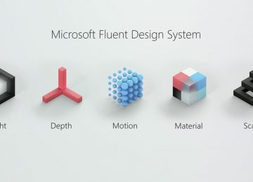 Microsoft Unveils The Next Version Of Metro UI: Fluent Design System